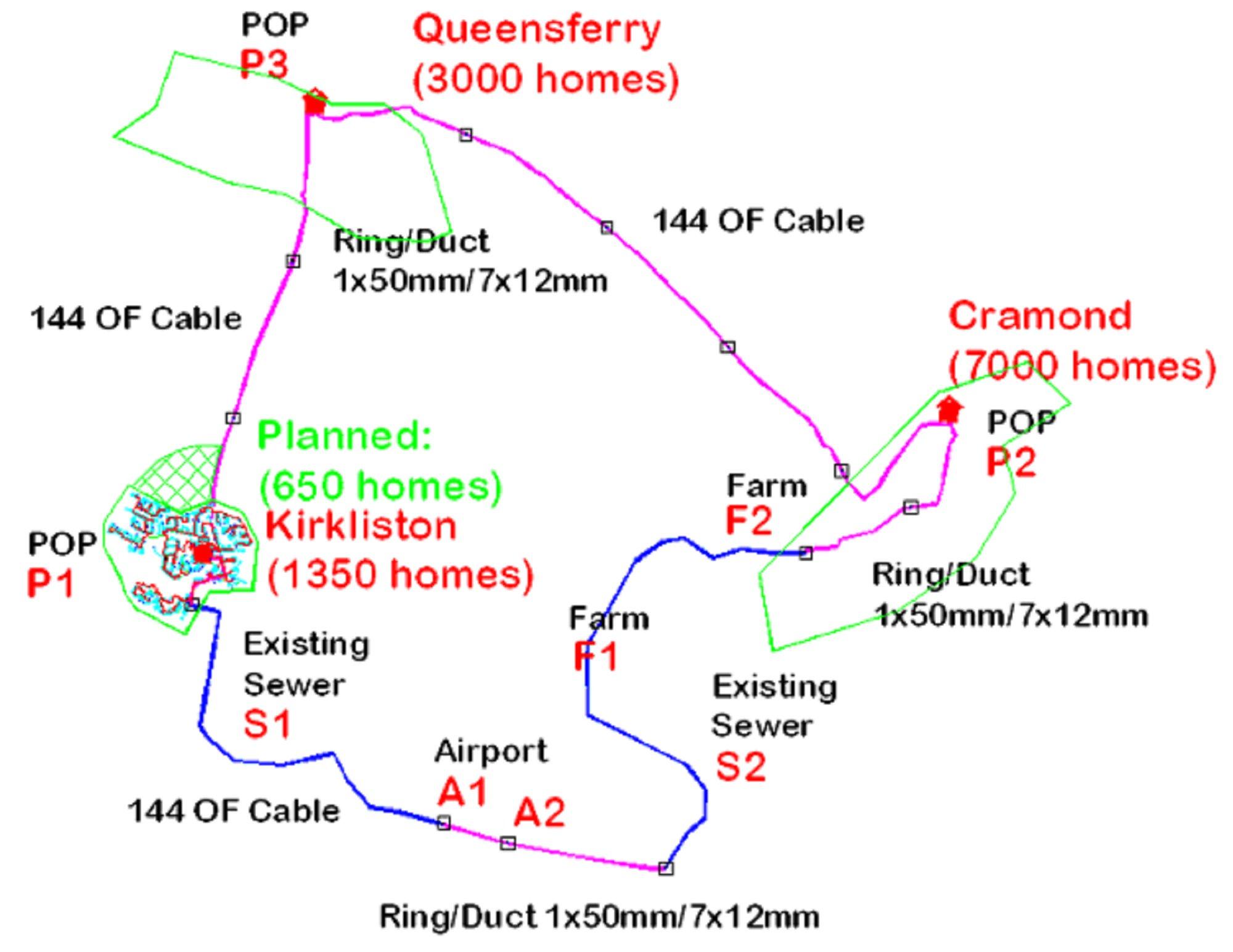 RURAL FIBER RING Optimized Network Design Engineering